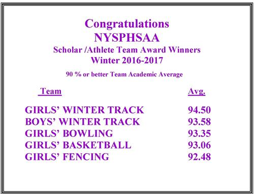 Winter 2016-17 Scholar Athlete Team Awards