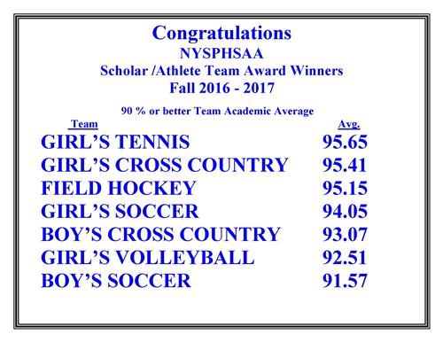 Scholar/Athlete Team Awards